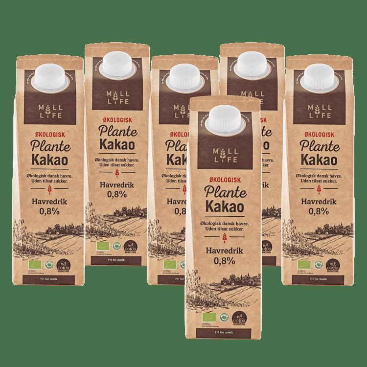 Kakao Havredrik 0,8 %